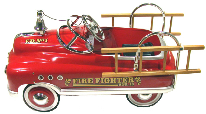 Tűzoltónap